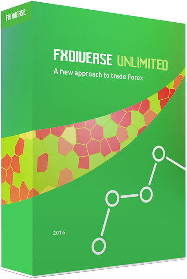 FxDiverse is proven profitable trading software in Forex market